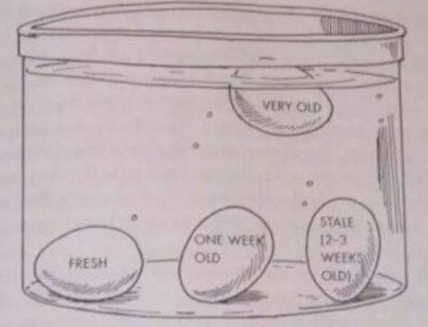 10 кухонных секретов, о которых знают только профессиональные повара!