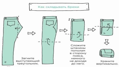 Как складывать вещи в шкафу по методу Мари Кондо: осваиваем трендовую методику